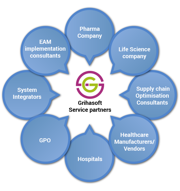 GrihaSoft Healthcare Service Partners